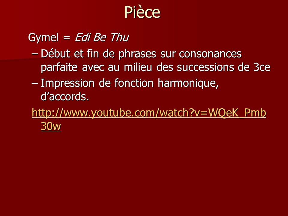 Pièce Gymel = Edi Be Thu. Début et fin de phrases sur consonances parfaite avec au milieu des successions de 3ce.