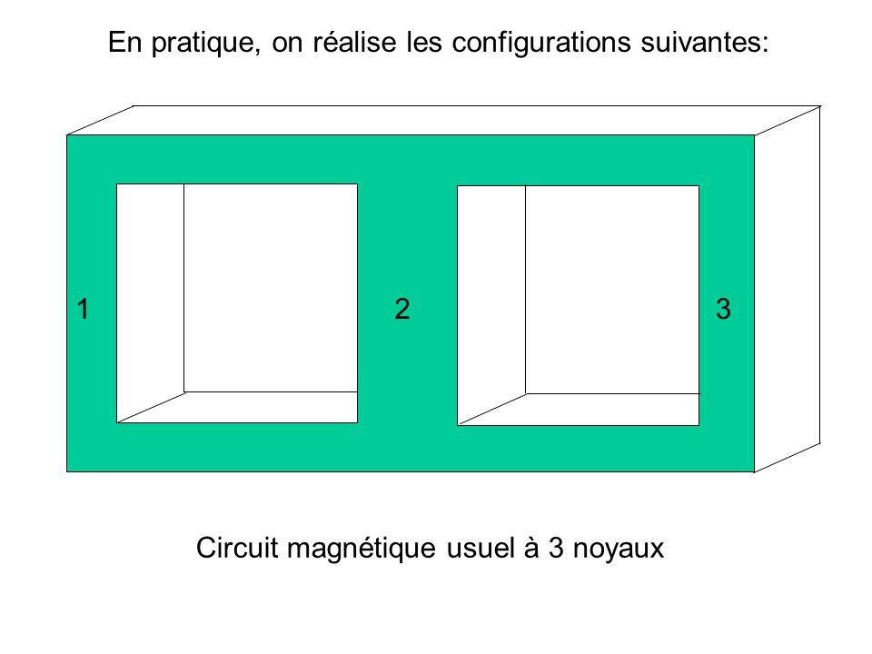 En pratique, on réalise les configurations suivantes:
