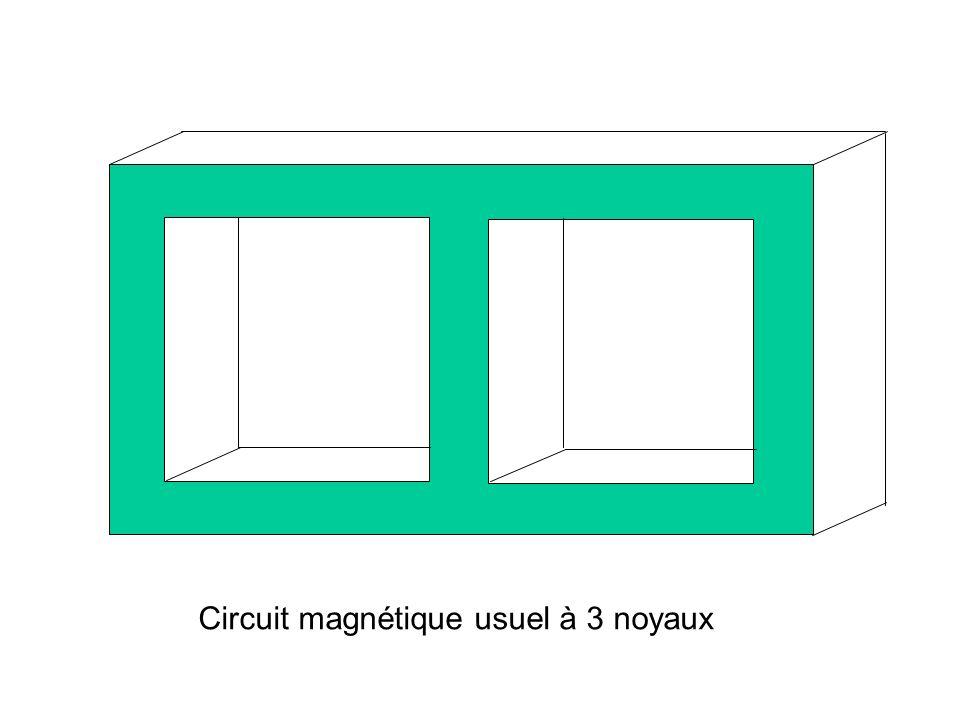 Circuit magnétique usuel à 3 noyaux