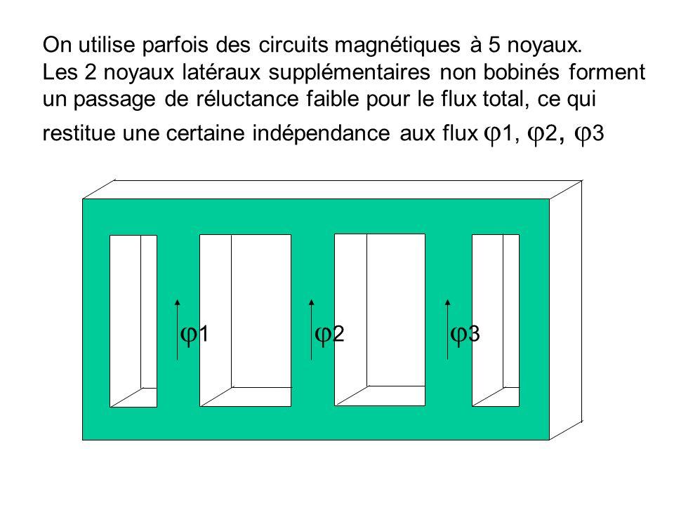 1 2 3 On utilise parfois des circuits magnétiques à 5 noyaux.