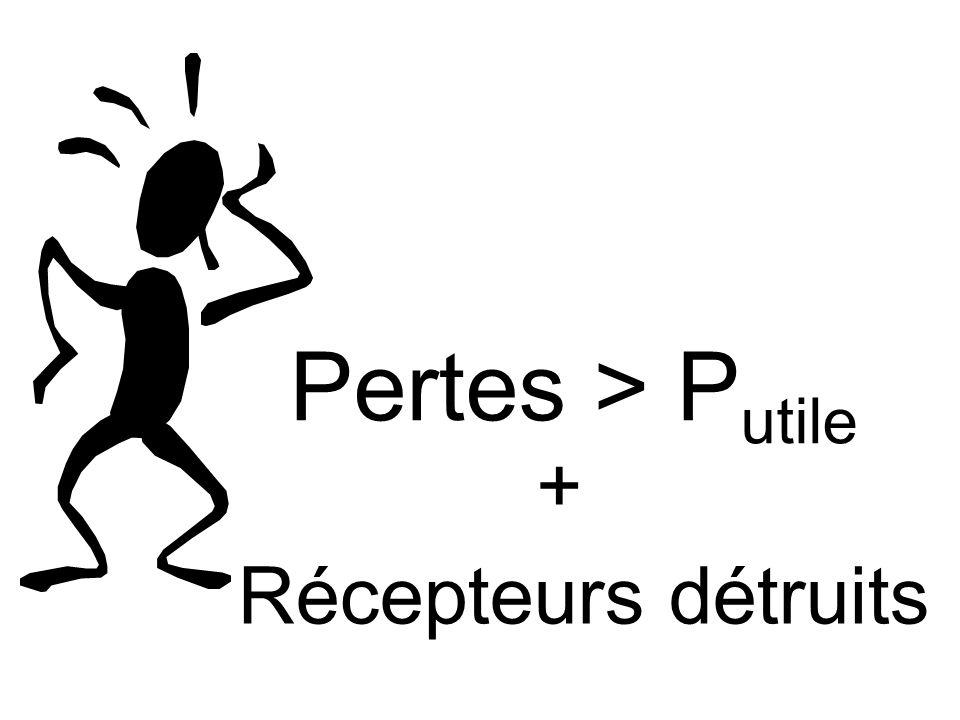 Pertes > Putile + Récepteurs détruits