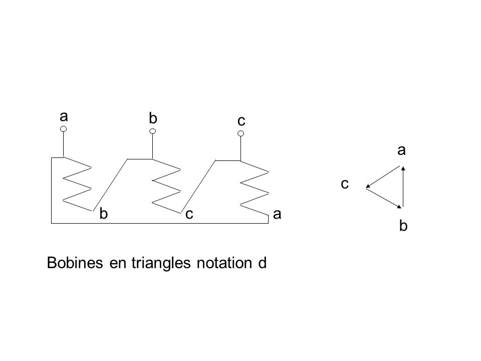 Bobines en triangles notation d