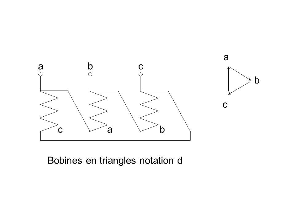 Bobines en triangles notation d