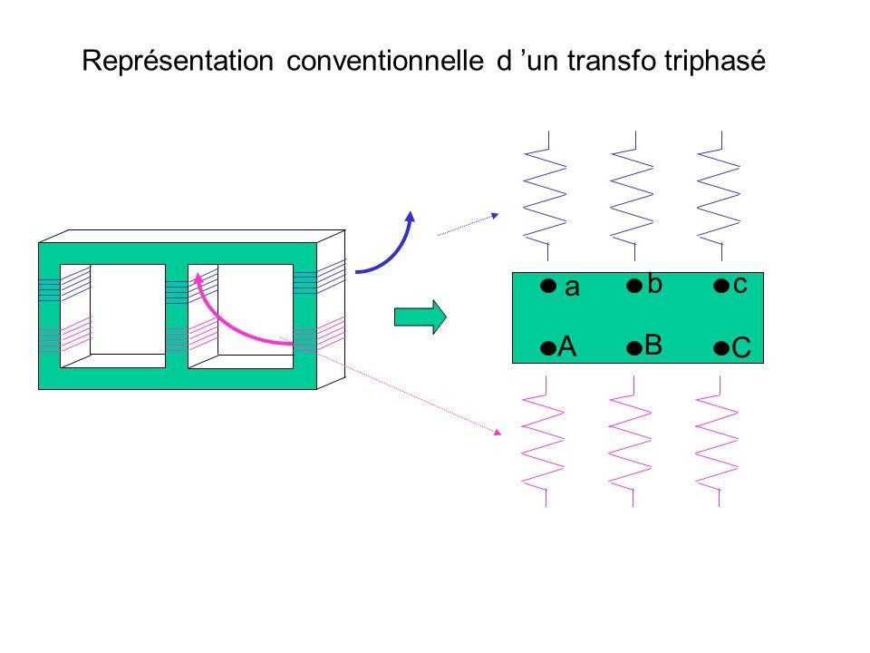 Représentation conventionnelle d 'un transfo triphasé