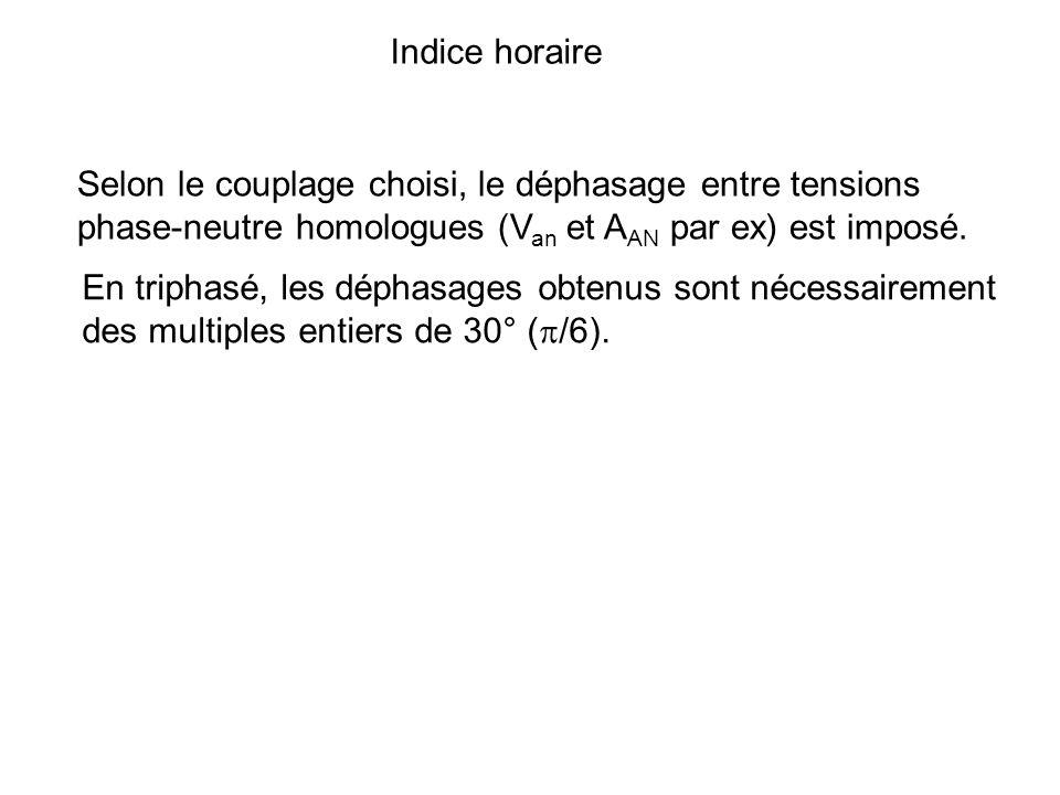 Indice horaire Selon le couplage choisi, le déphasage entre tensions. phase-neutre homologues (Van et AAN par ex) est imposé.