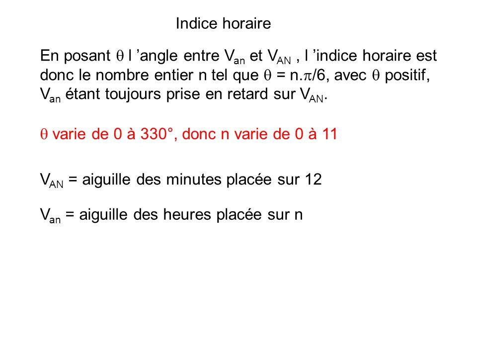 Indice horaire En posant  l 'angle entre Van et VAN , l 'indice horaire est donc le nombre entier n tel que  = n./6, avec  positif,