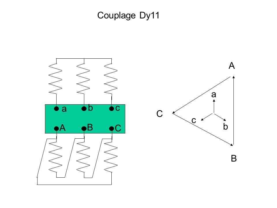 Couplage Dy11 a b c A B C A a C c b B
