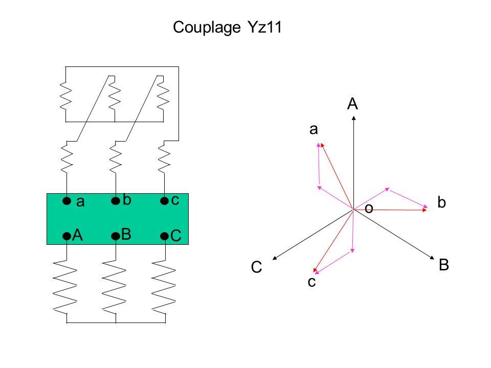 Couplage Yz11 a b c A B C A a b o C B c