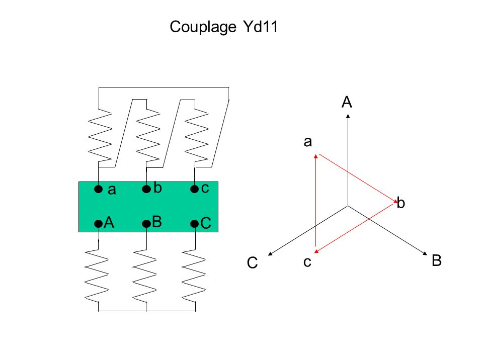 Couplage Yd11 a b c A B C A a b C c B