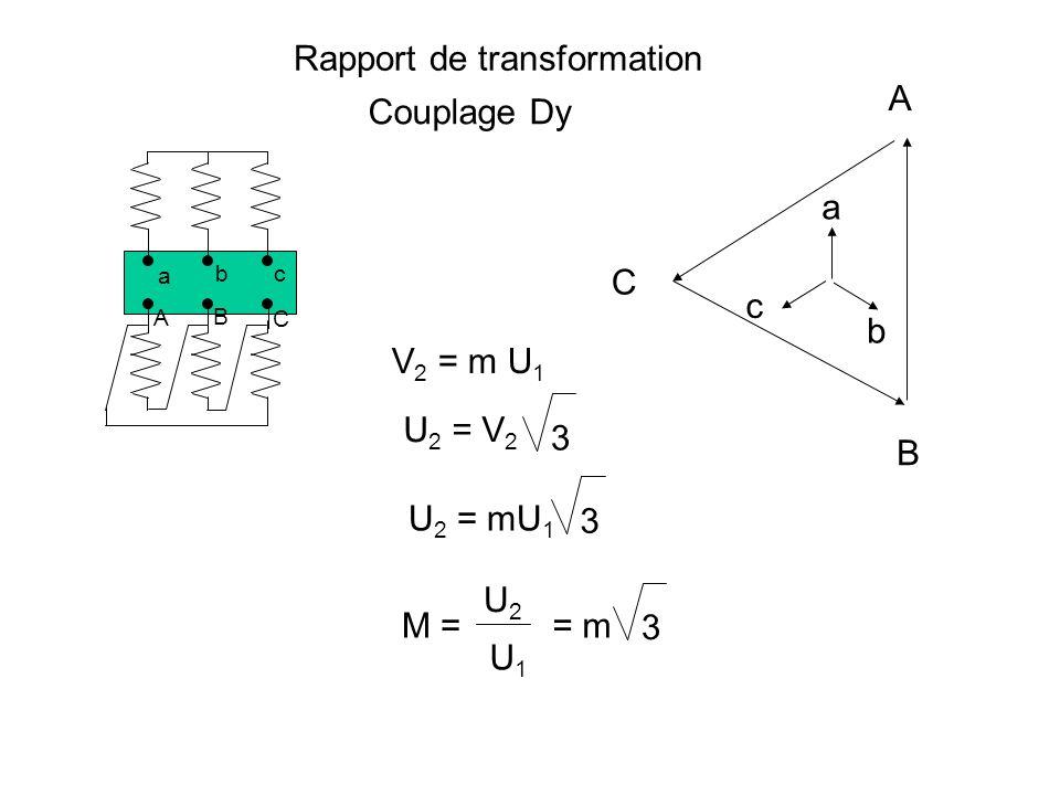 Rapport de transformation