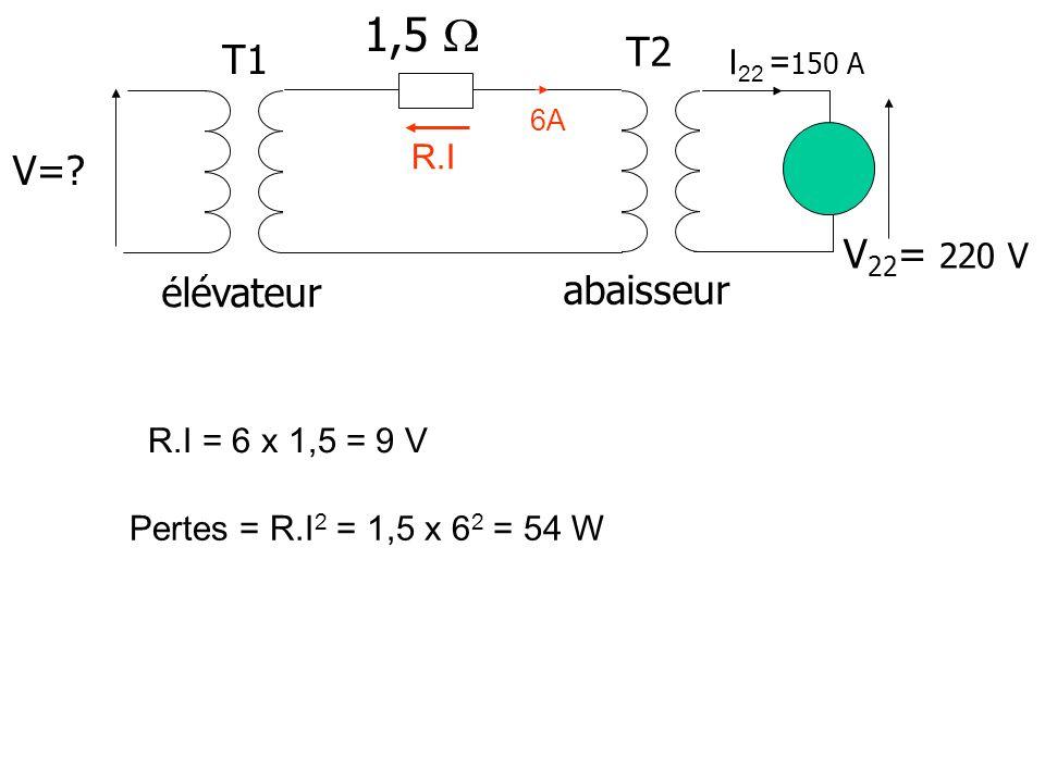 1,5  T2 T1 V= V22= 220 V élévateur abaisseur I22 =150 A R.I