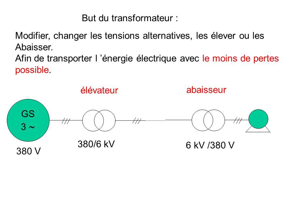 But du transformateur :