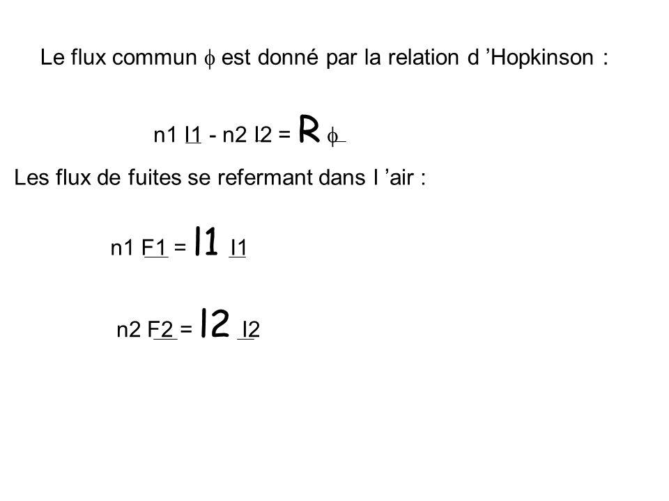 Le flux commun  est donné par la relation d 'Hopkinson :