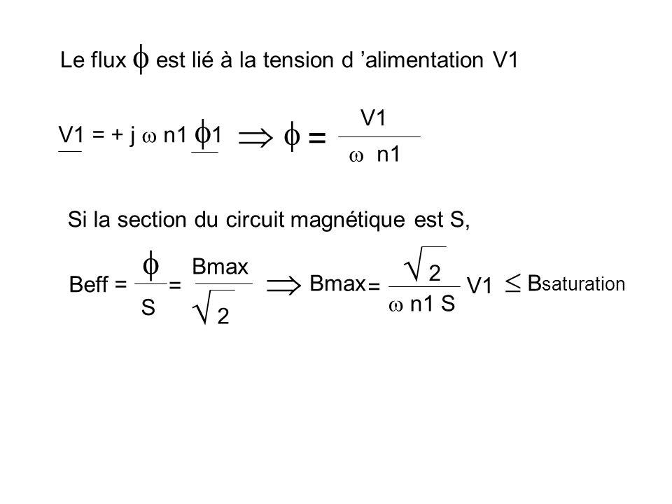   2   2  =   Le flux  est lié à la tension d 'alimentation V1