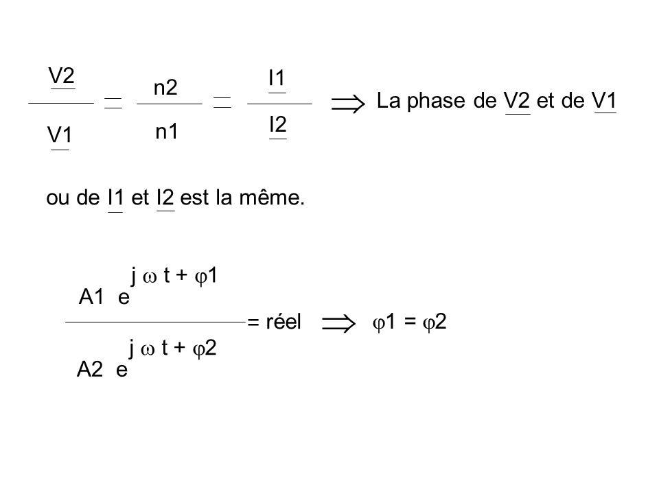   V2 I1 n2 La phase de V2 et de V1 I2 V1 n1