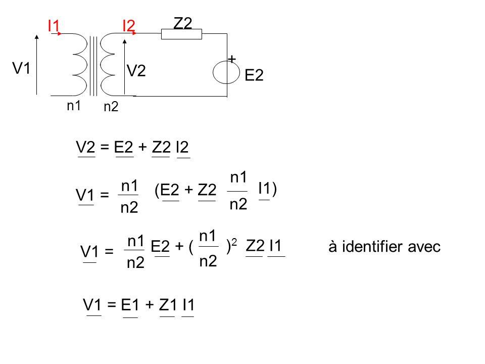 V1 I1 V2 I2 Z2 E2 + V2 = E2 + Z2 I2 n1 V1 = n2 (E2 + Z2 I1) V1 = n1 n2