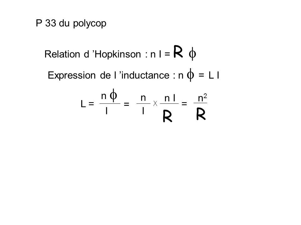 R R P 33 du polycop Relation d 'Hopkinson : n I = R 
