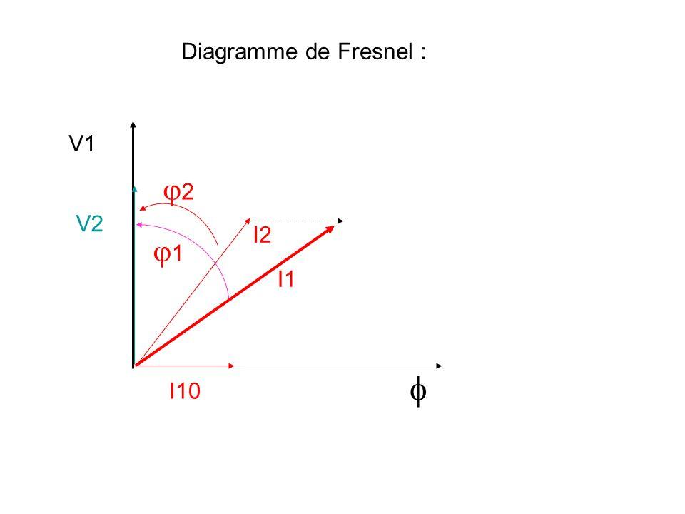 Diagramme de Fresnel : V1 I2 2 V2 I1 1 I10 