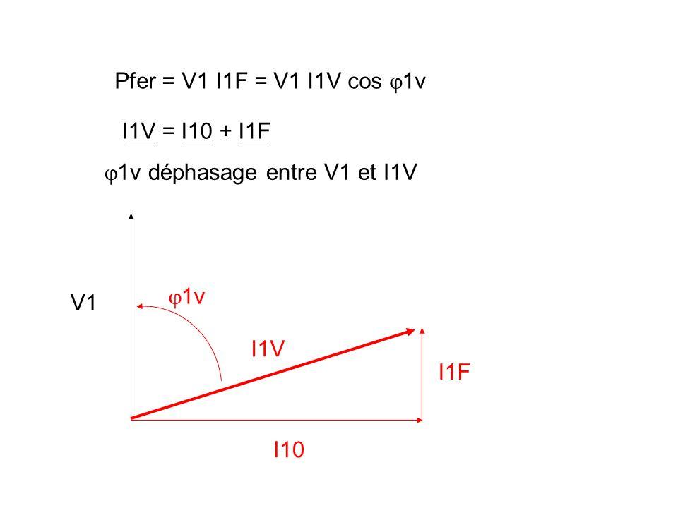 Pfer = V1 I1F = V1 I1V cos 1v I1V = I10 + I1F 1v déphasage entre V1 et I1V V1 1v I1V I1F I10