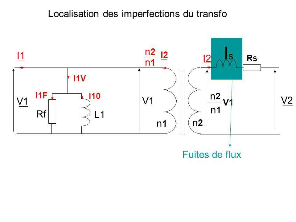 Localisation des imperfections du transfo