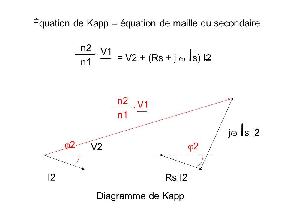 Équation de Kapp = équation de maille du secondaire