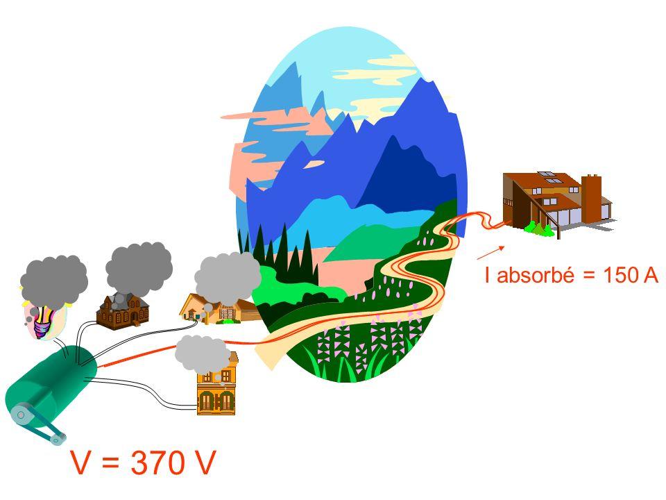 I absorbé = 150 A V = 370 V