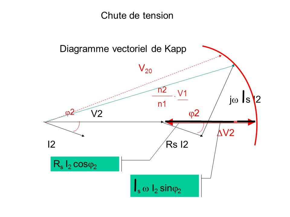 ls  I2 sin2 Chute de tension Diagramme vectoriel de Kapp V20