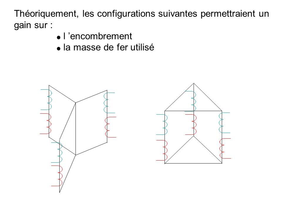 Théoriquement, les configurations suivantes permettraient un gain sur :