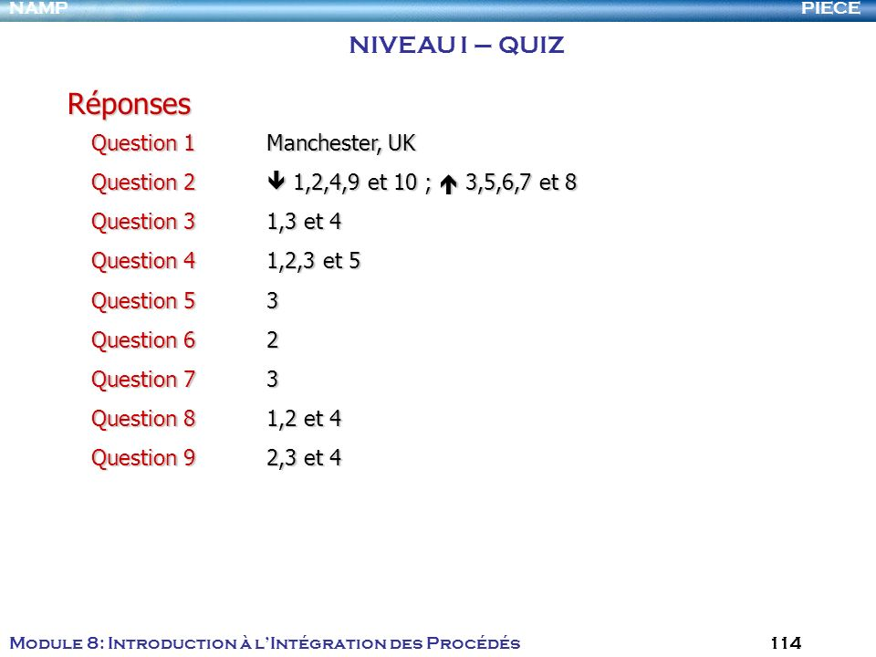 Réponses NIVEAU I – QUIZ Question 1 Manchester, UK