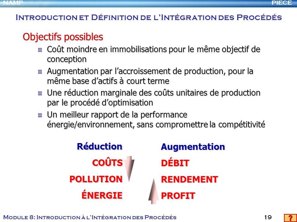 Objectifs possibles Réduction COÛTS POLLUTION ÉNERGIE Augmentation