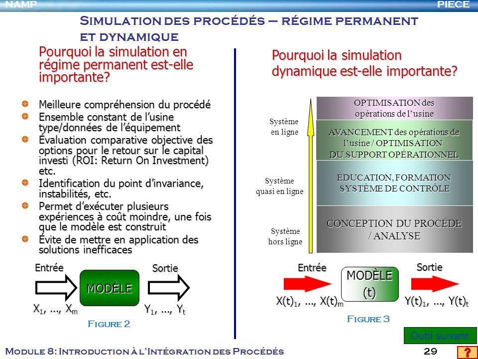 Simulation des procédés – régime permanent et dynamique