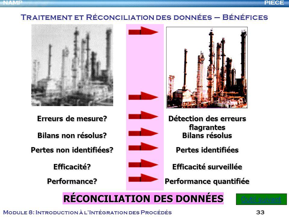 RÉCONCILIATION DES DONNÉES