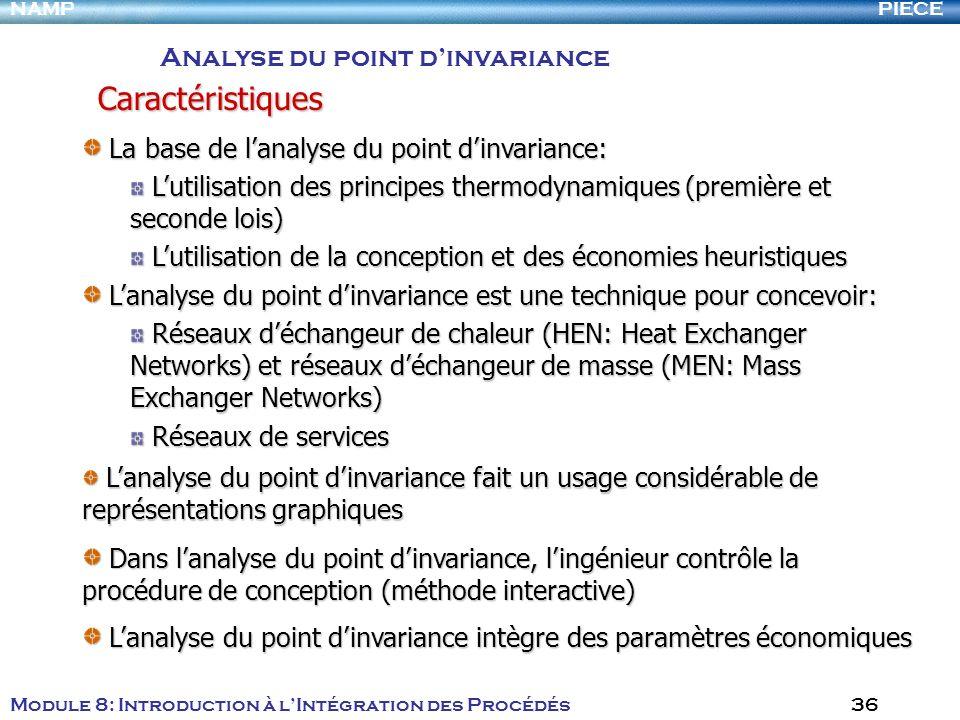 Caractéristiques Analyse du point d'invariance