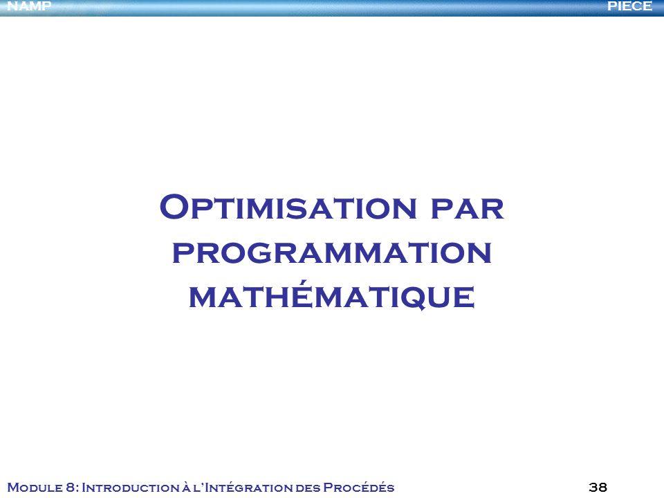 Optimisation par programmation mathématique