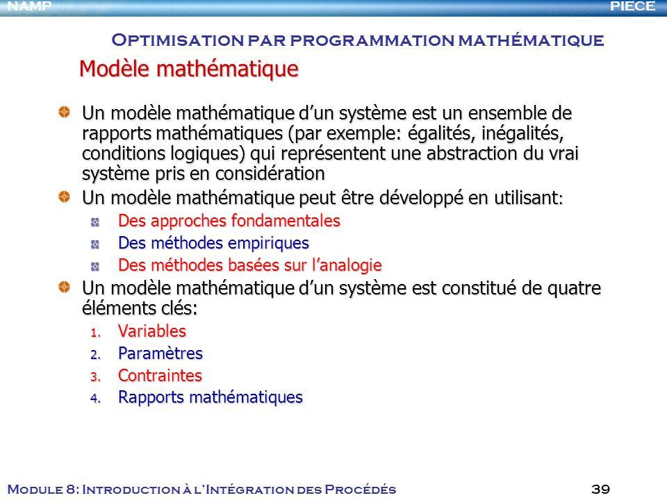 Modèle mathématique Optimisation par programmation mathématique