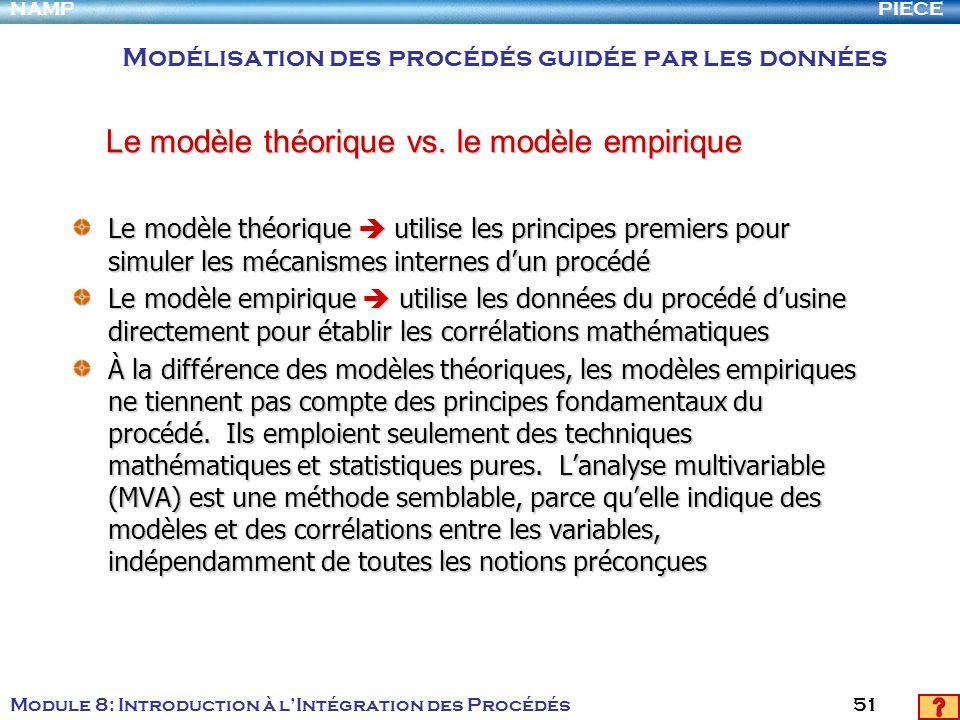Le modèle théorique vs. le modèle empirique