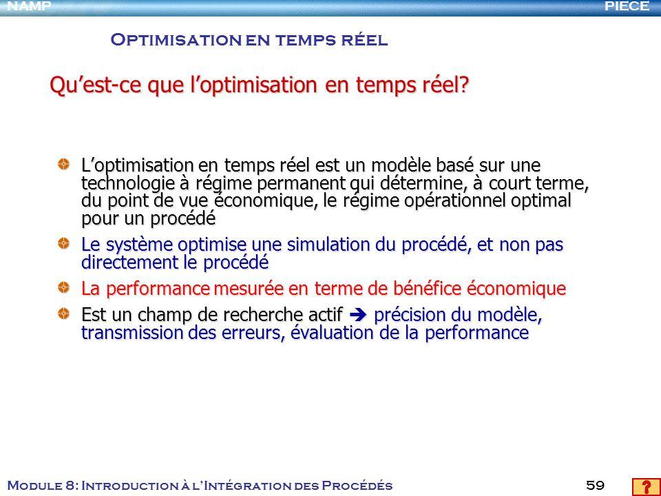 Qu'est-ce que l'optimisation en temps réel