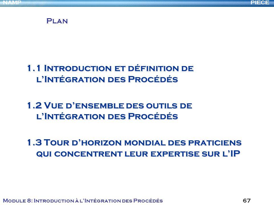 1.1 Introduction et définition de l'Intégration des Procédés