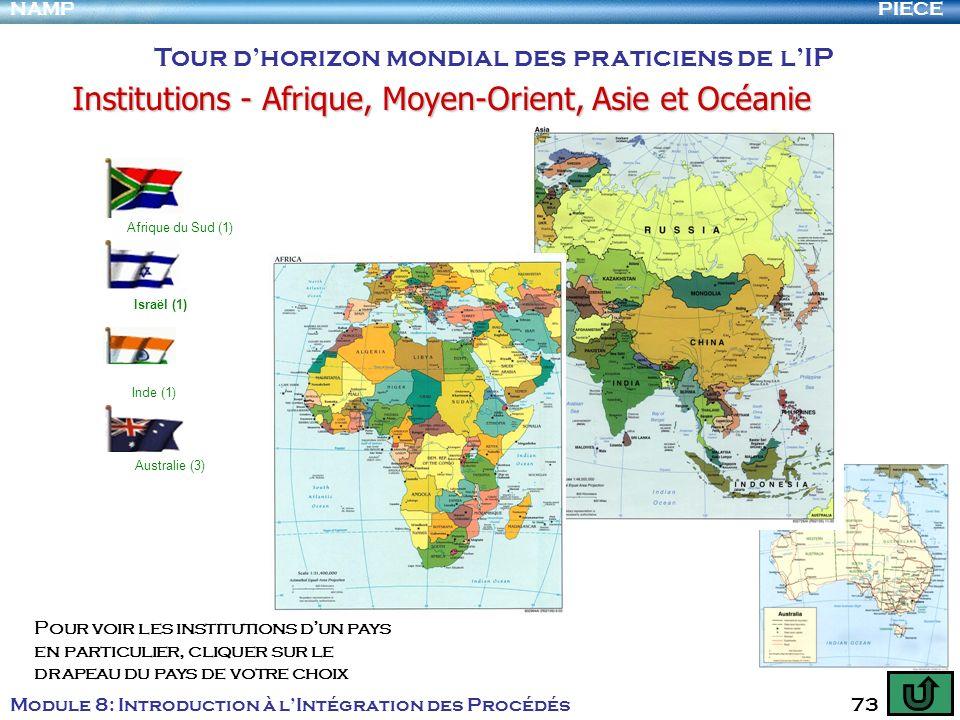 Institutions - Afrique, Moyen-Orient, Asie et Océanie