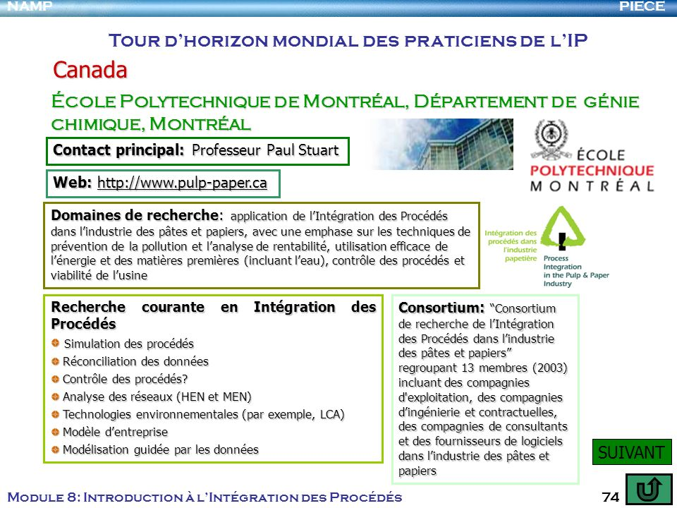 Canada Tour d'horizon mondial des praticiens de l'IP