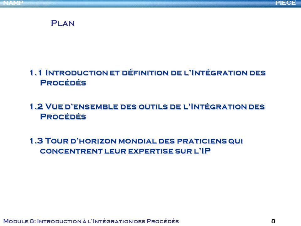 Plan 1.1 Introduction et définition de l'Intégration des Procédés. 1.2 Vue d'ensemble des outils de l'Intégration des Procédés.