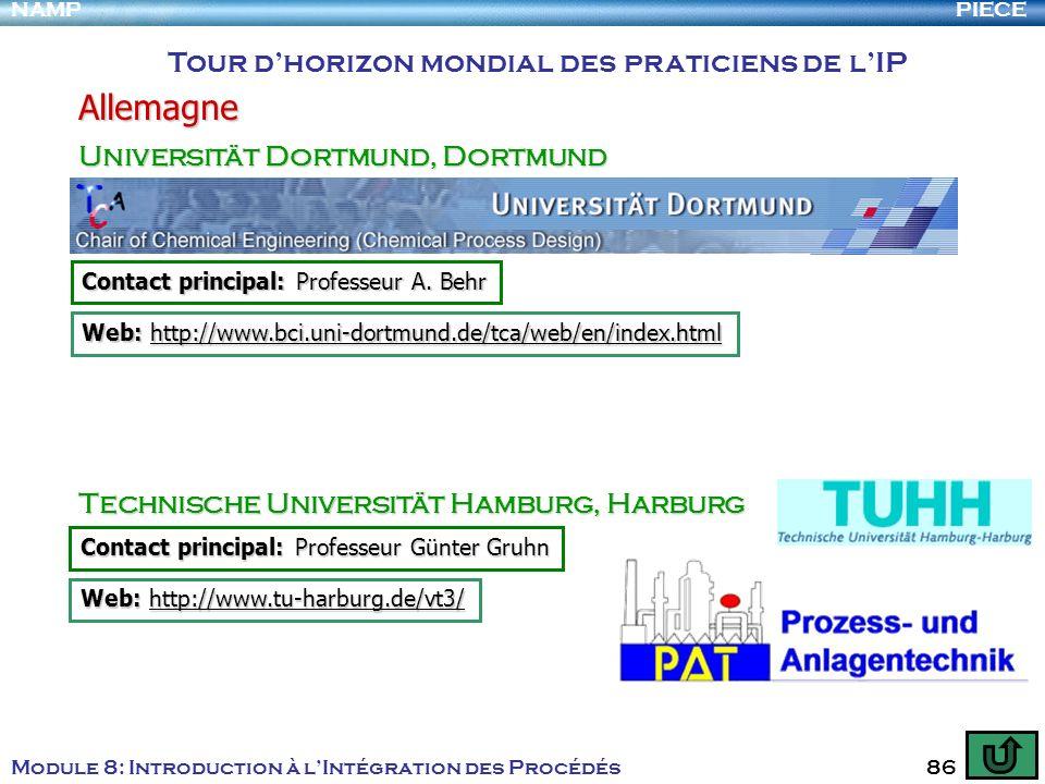 Allemagne Tour d'horizon mondial des praticiens de l'IP