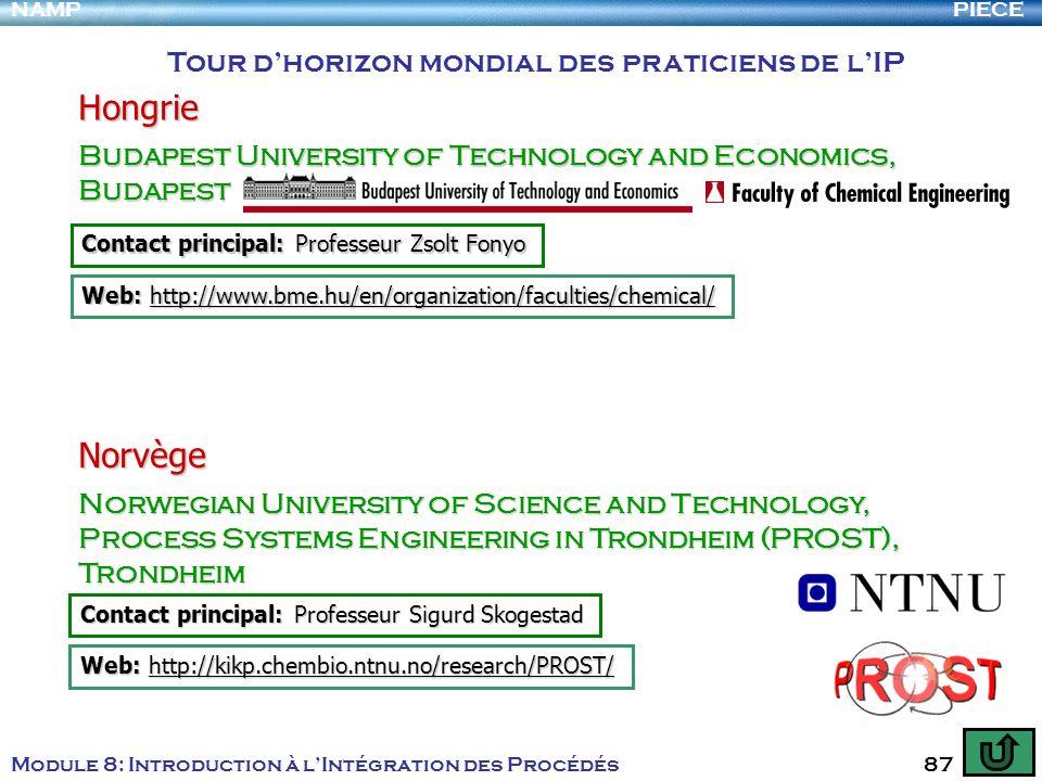 Hongrie Norvège Tour d'horizon mondial des praticiens de l'IP
