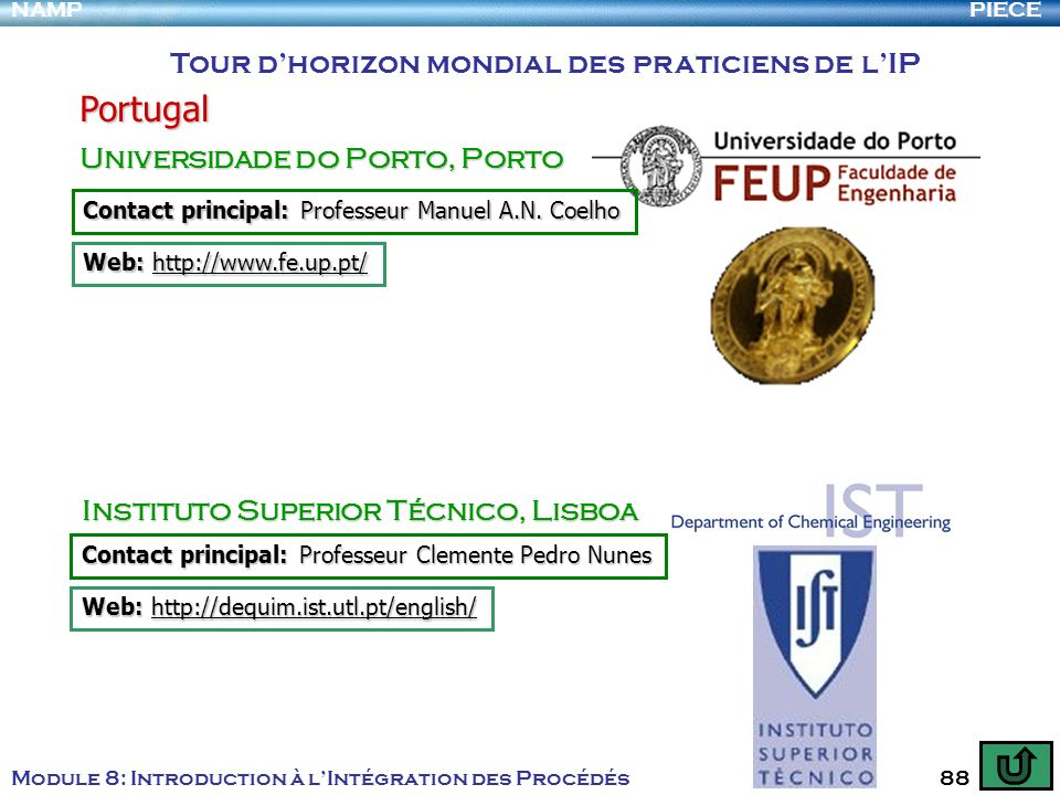 Portugal Tour d'horizon mondial des praticiens de l'IP