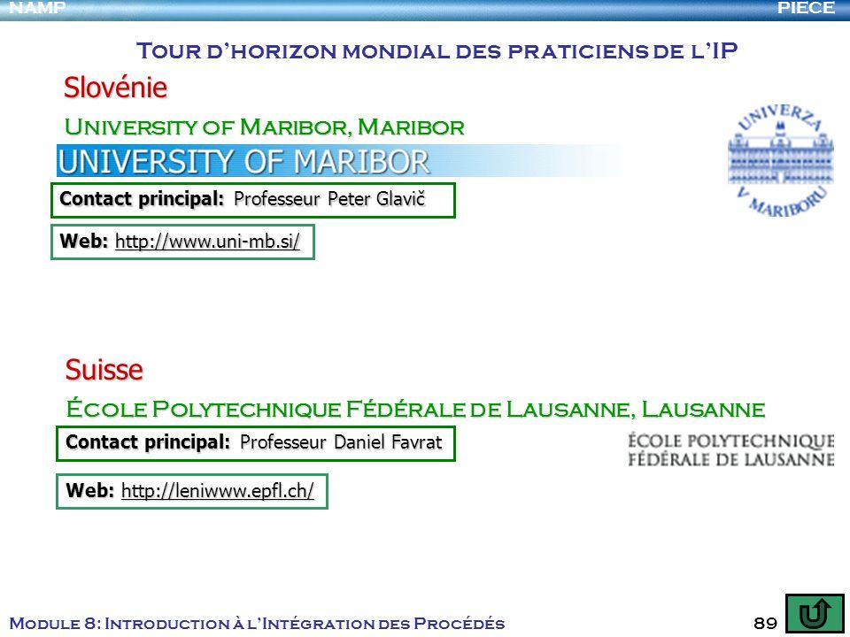 Slovénie Suisse Tour d'horizon mondial des praticiens de l'IP