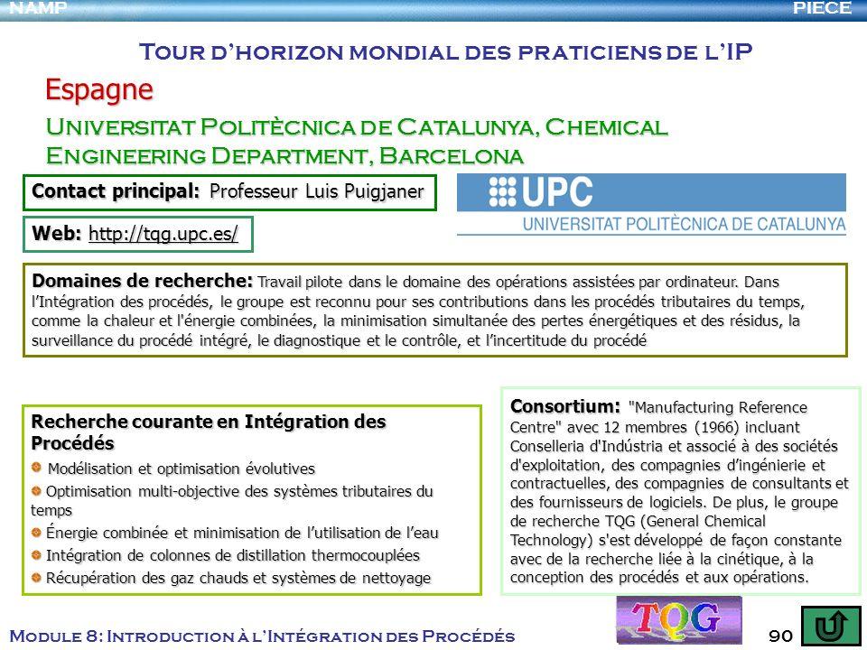 Espagne Tour d'horizon mondial des praticiens de l'IP