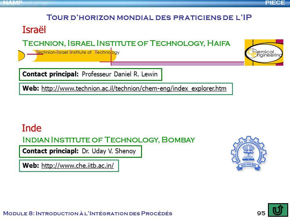 Israël Inde Tour d'horizon mondial des praticiens de l'IP