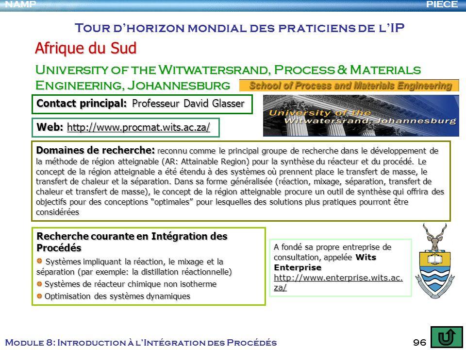 Afrique du Sud Tour d'horizon mondial des praticiens de l'IP