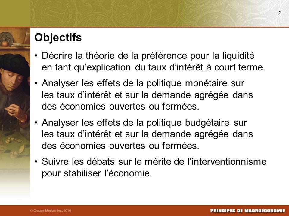 08/25/09 2. Objectifs. Décrire la théorie de la préférence pour la liquidité en tant qu'explication du taux d'intérêt à court terme.