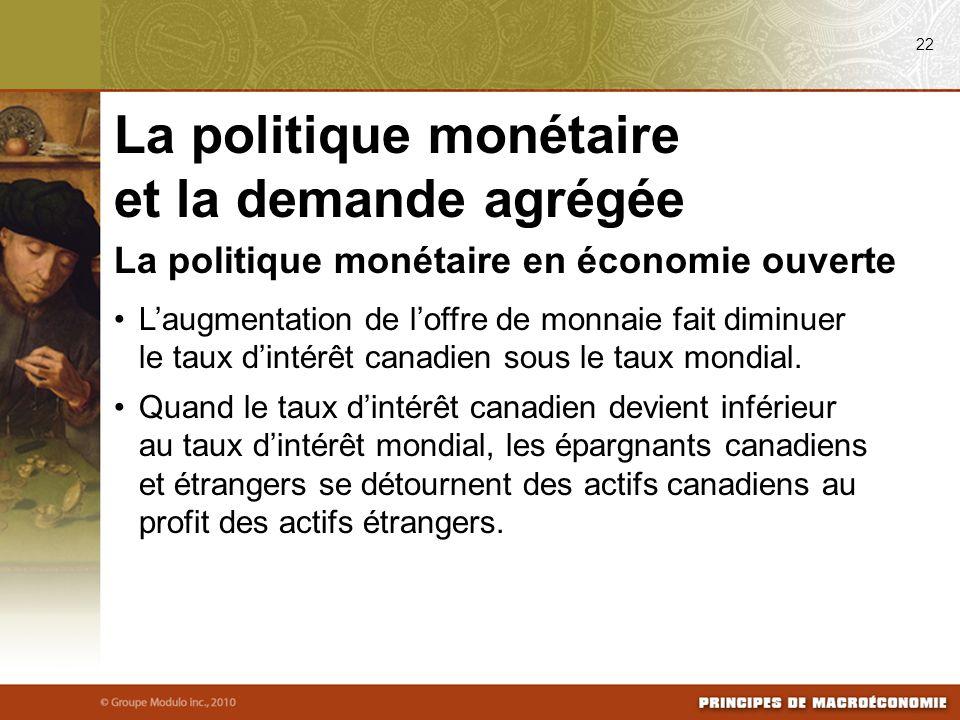 La politique monétaire et la demande agrégée